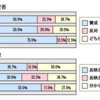 ★1面グラフアウト