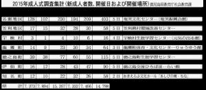 12-19社会面グラフ