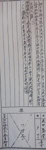 フサ子さんの戸籍謄本