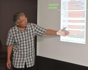世界的な考古学会で先史時代の奄美について発表した内容を説明する高宮教授=28日、奄美市名瀬