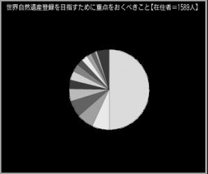 ■10-8 グラフ
