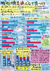 入賞作品「地元の魚をみんなで食べよう」(県提供)